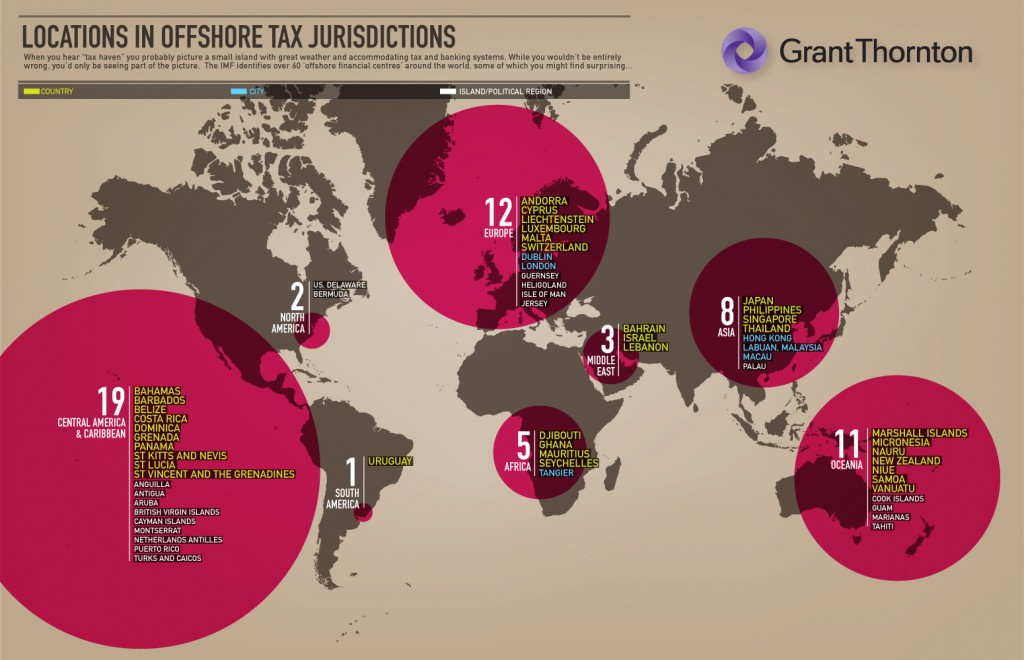 locations_in_offshore_tax_jurisdictions_large